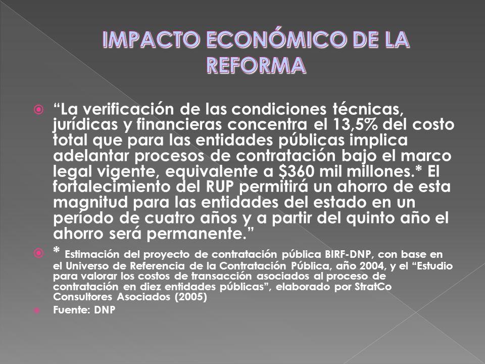La verificación de las condiciones técnicas, jurídicas y financieras concentra el 13,5% del costo total que para las entidades públicas implica adelan