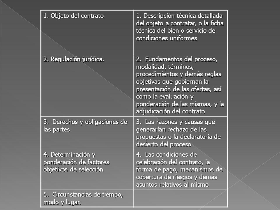 1. Objeto del contrato 1. Descripción técnica detallada del objeto a contratar, o la ficha técnica del bien o servicio de condiciones uniformes 2. Reg