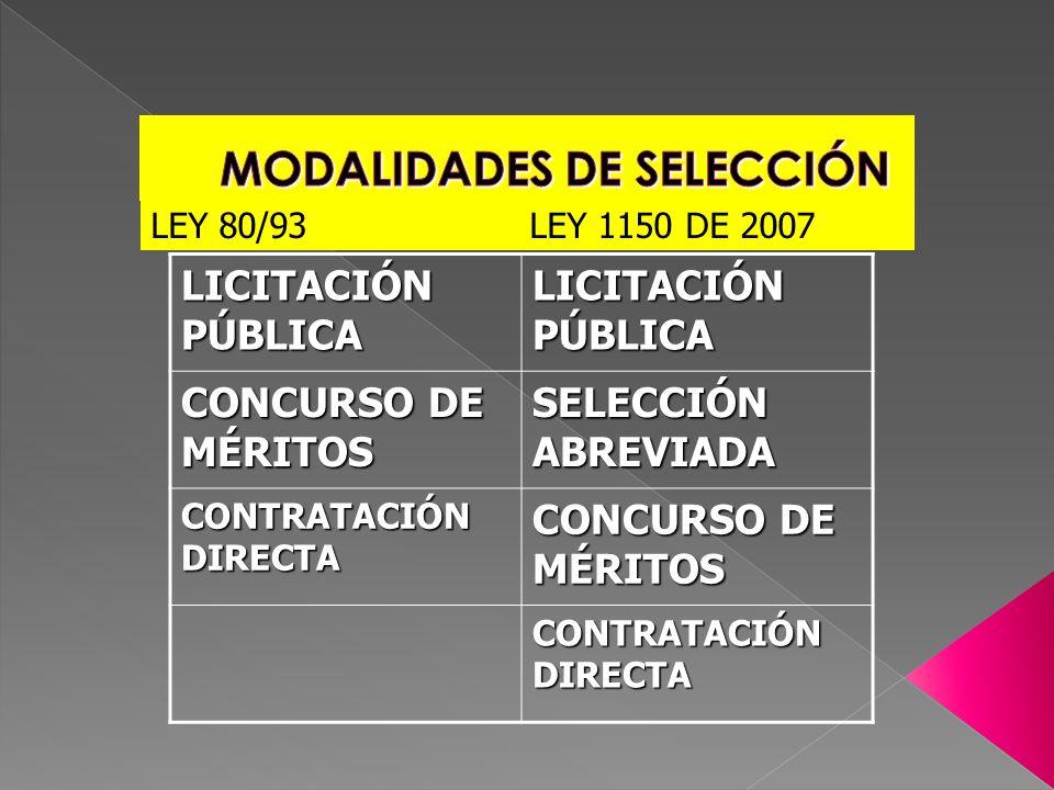 LICITACIÓN PÚBLICA CONCURSO DE MÉRITOS SELECCIÓN ABREVIADA CONTRATACIÓN DIRECTA CONCURSO DE MÉRITOS CONTRATACIÓN DIRECTA LEY 80/93 LEY 1150 DE 2007
