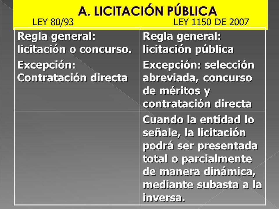 Regla general: licitación o concurso. Excepción: Contratación directa Regla general: licitación pública Excepción: selección abreviada, concurso de mé