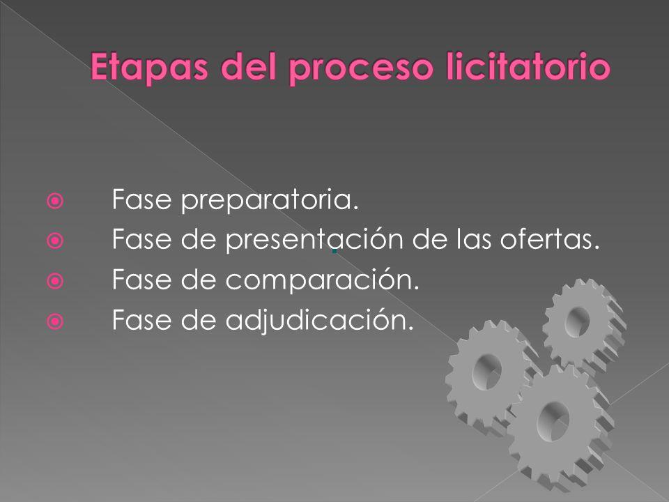 Fase preparatoria. Fase de presentación de las ofertas. Fase de comparación. Fase de adjudicación.