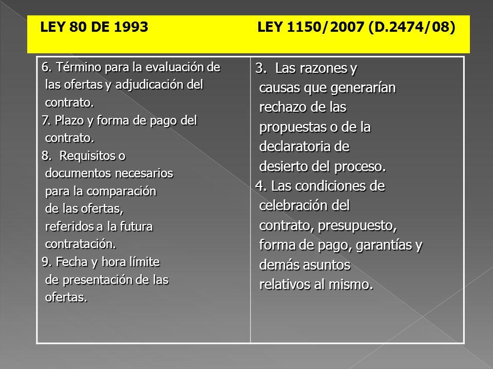 6. Término para la evaluación de las ofertas y adjudicación del las ofertas y adjudicación del contrato. contrato. 7. Plazo y forma de pago del contra