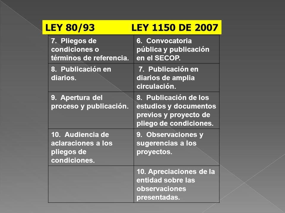 7. Pliegos de condiciones o términos de referencia. 6. Convocatoria pública y publicación en el SECOP. 8. Publicación en diarios. 7. Publicación en di