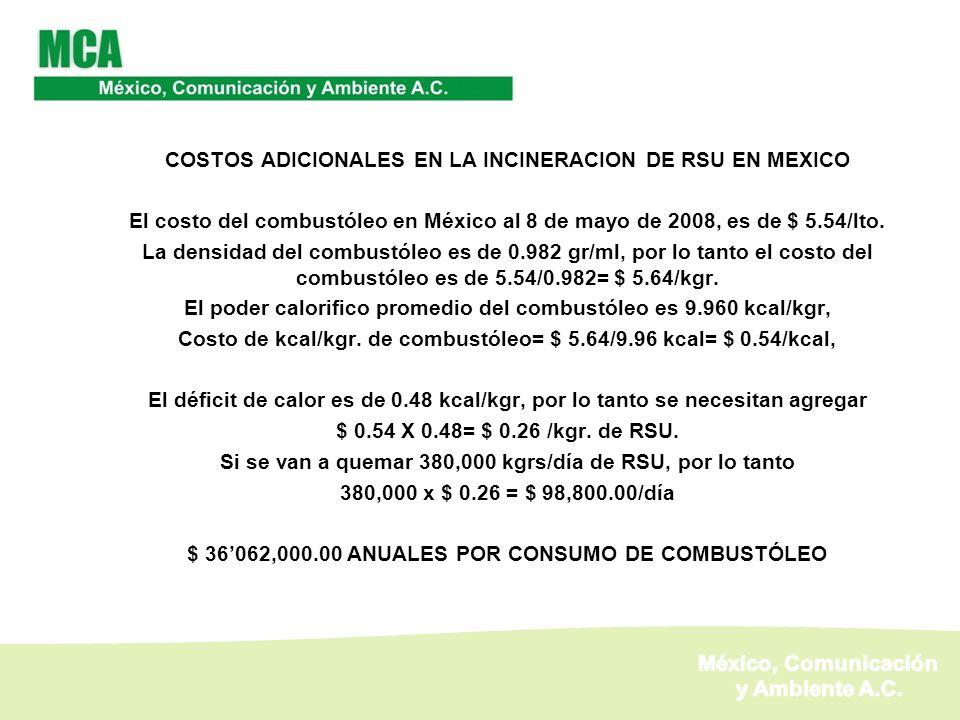 COSTOS ADICIONALES EN LA INCINERACION DE RSU EN MEXICO El costo del combustóleo en México al 8 de mayo de 2008, es de $ 5.54/lto. La densidad del comb