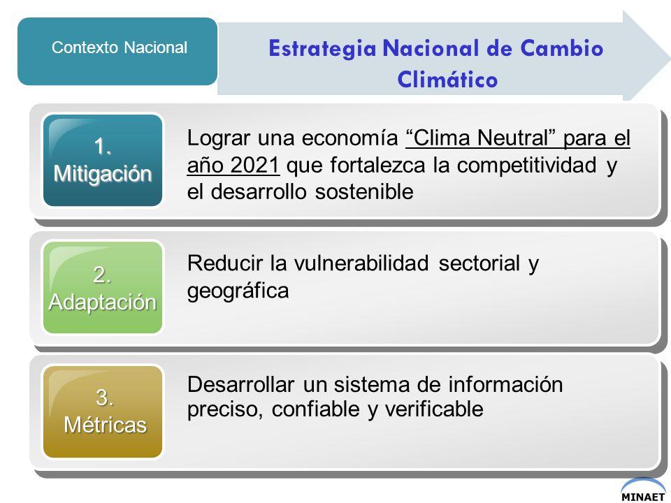 Estrategia Nacional de Cambio Climático Contexto Nacional 1.Mitigación Lograr una economía Clima Neutral para el año 2021 que fortalezca la competitiv