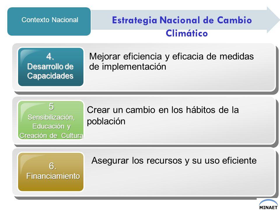 4. Desarrollo de Capacidades Mejorar eficiencia y eficacia de medidas de implementación 5Sensibilización, Educación y Creación de Cultura Crear un cam