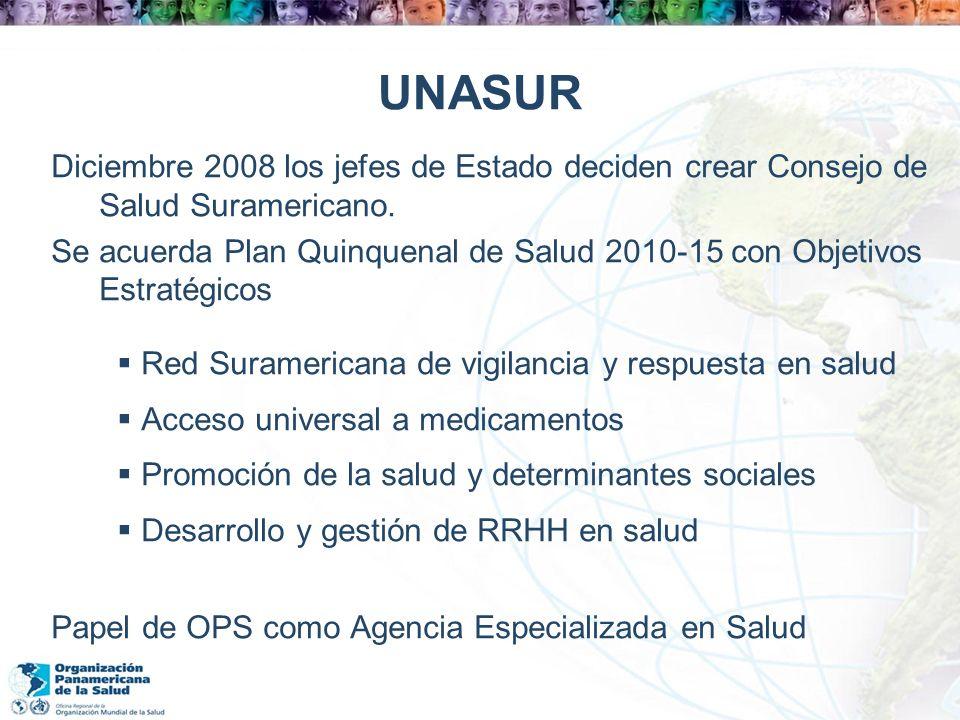 UNASUR Diciembre 2008 los jefes de Estado deciden crear Consejo de Salud Suramericano. Se acuerda Plan Quinquenal de Salud 2010-15 con Objetivos Estra