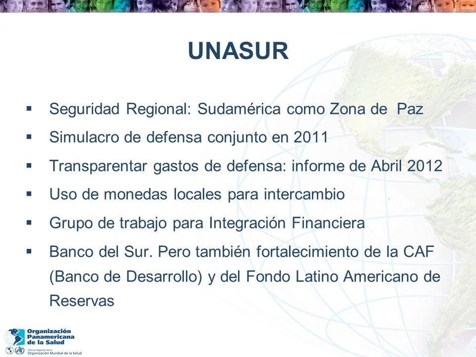 UNASUR Seguridad Regional: Sudamérica como Zona de Paz Simulacro de defensa conjunto en 2011 Transparentar gastos de defensa: informe de Abril 2012 Us