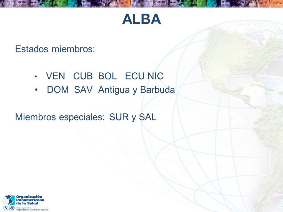 ALBA Estados miembros: VEN CUB BOL ECU NIC DOM SAV Antigua y Barbuda Miembros especiales: SUR y SAL