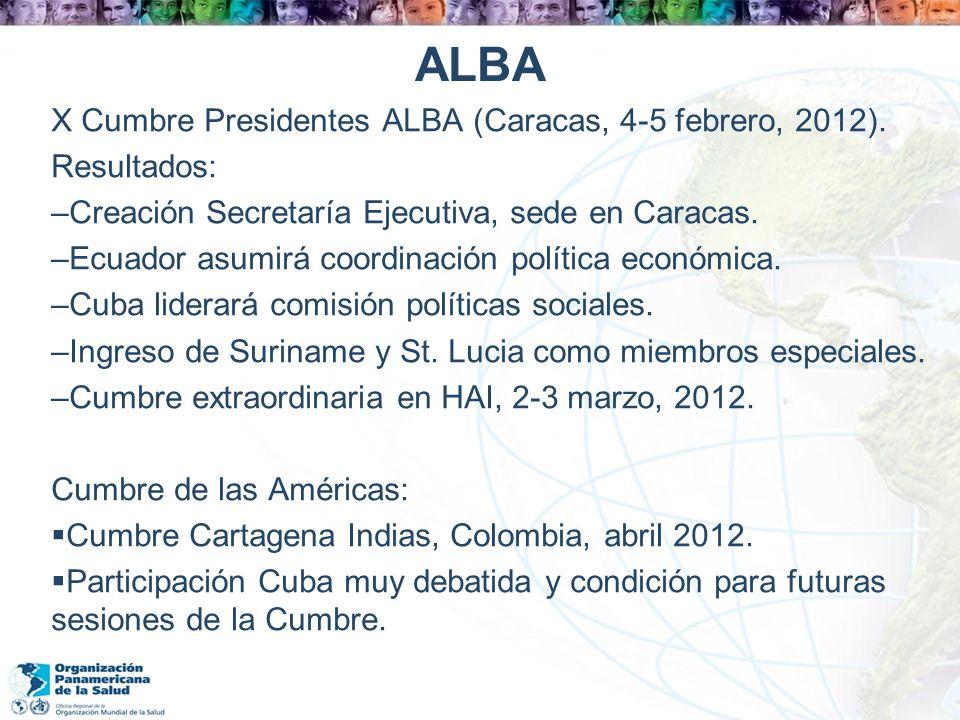 ALBA X Cumbre Presidentes ALBA (Caracas, 4-5 febrero, 2012). Resultados: –Creación Secretaría Ejecutiva, sede en Caracas. –Ecuador asumirá coordinació