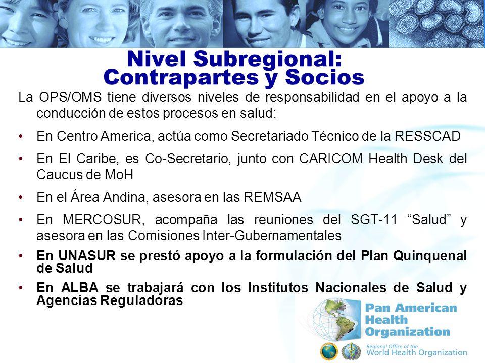 Nivel Subregional: Contrapartes y Socios La OPS/OMS tiene diversos niveles de responsabilidad en el apoyo a la conducción de estos procesos en salud: