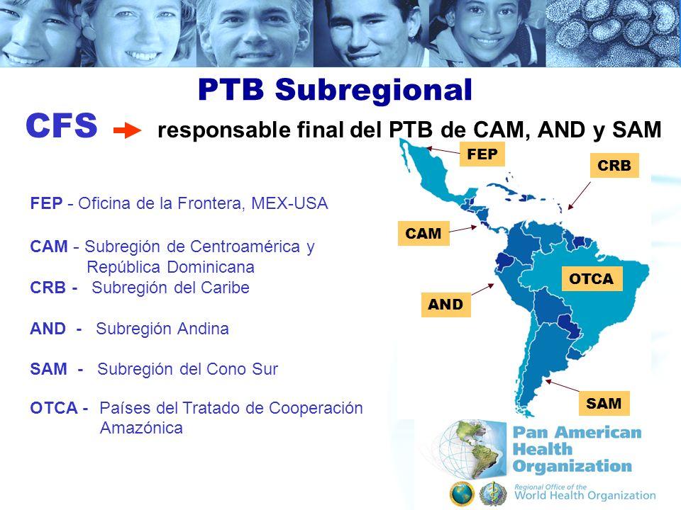 PTB Subregional CFS responsable final del PTB de CAM, AND y SAM AND CAM SAM FEP - Oficina de la Frontera, MEX-USA CAM - Subregión de Centroamérica y R