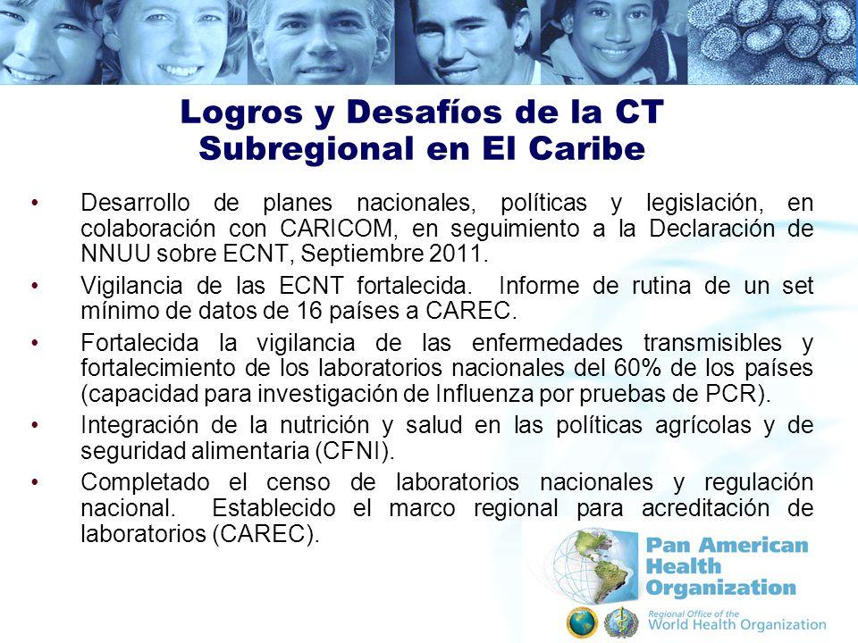 Logros y Desafíos de la CT Subregional en El Caribe Desarrollo de planes nacionales, políticas y legislación, en colaboración con CARICOM, en seguimie