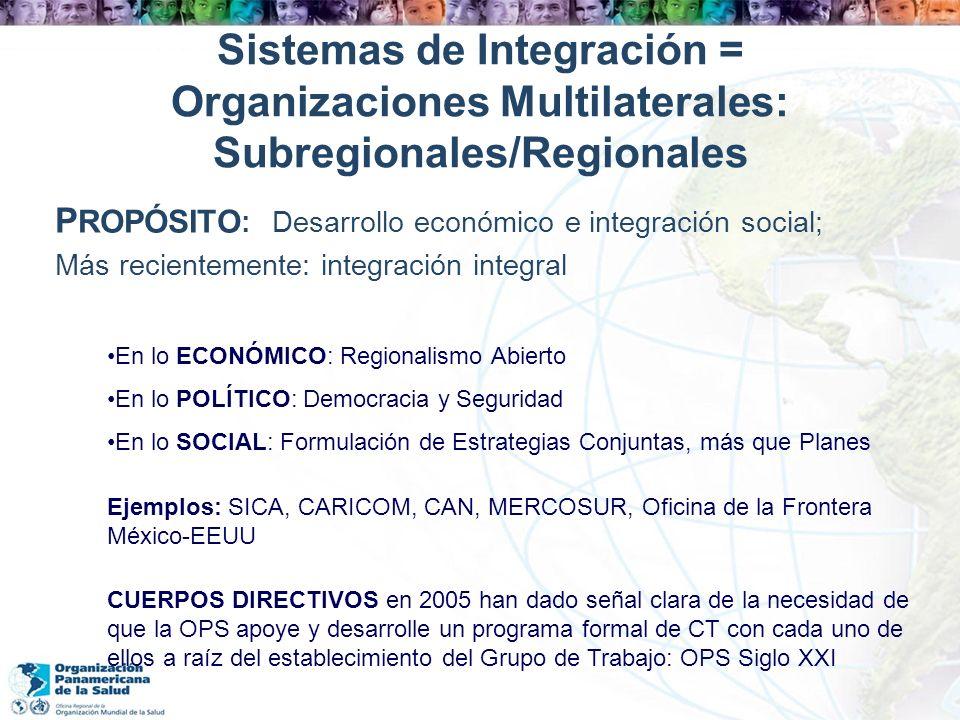 Sistemas de Integración = Organizaciones Multilaterales: Subregionales/Regionales P ROPÓSITO : Desarrollo económico e integración social; Más reciente