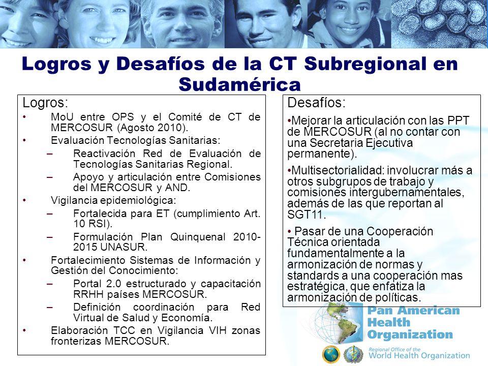 Logros y Desafíos de la CT Subregional en Sudamérica Logros: MoU entre OPS y el Comité de CT de MERCOSUR (Agosto 2010). Evaluación Tecnologías Sanitar