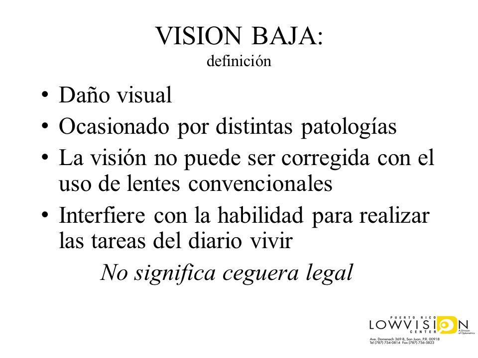 VISION BAJA: definición Daño visual Ocasionado por distintas patologías La visión no puede ser corregida con el uso de lentes convencionales Interfier