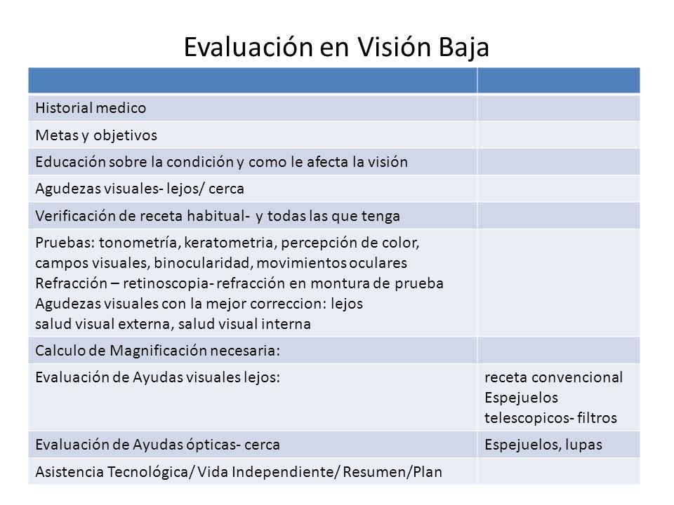 Evaluación en Visión Baja Historial medico Metas y objetivos Educación sobre la condición y como le afecta la visión Agudezas visuales- lejos/ cerca V