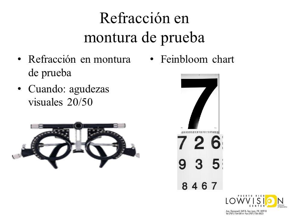 Refracción en montura de prueba Cuando: agudezas visuales 20/50 Feinbloom chart