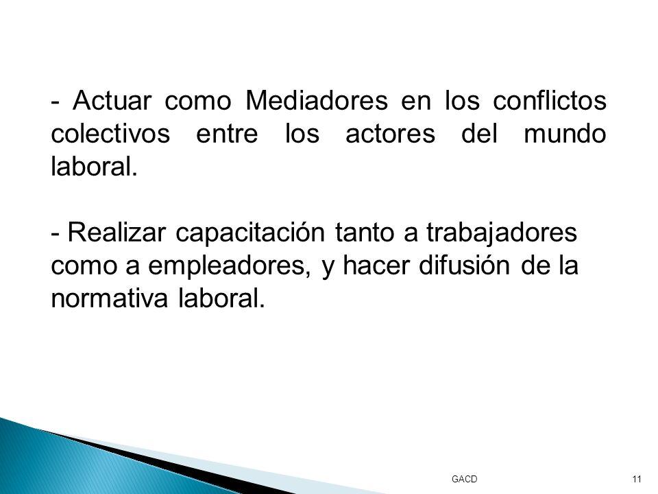 GACD12 TRÁMITES EN LAS INSPECCIONES