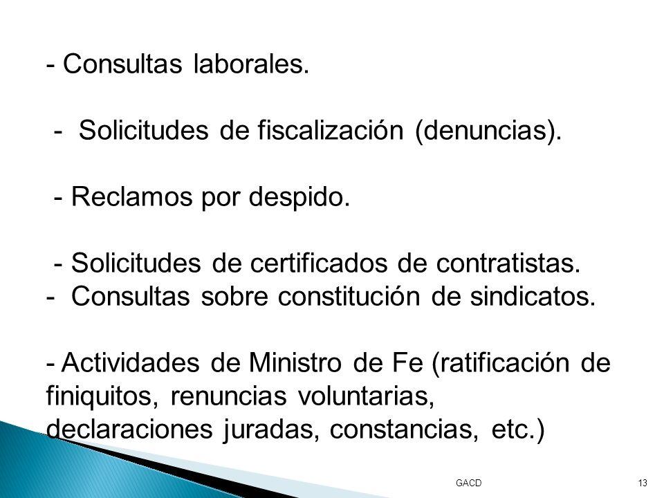 GACD13 - Consultas laborales. - Solicitudes de fiscalización (denuncias).