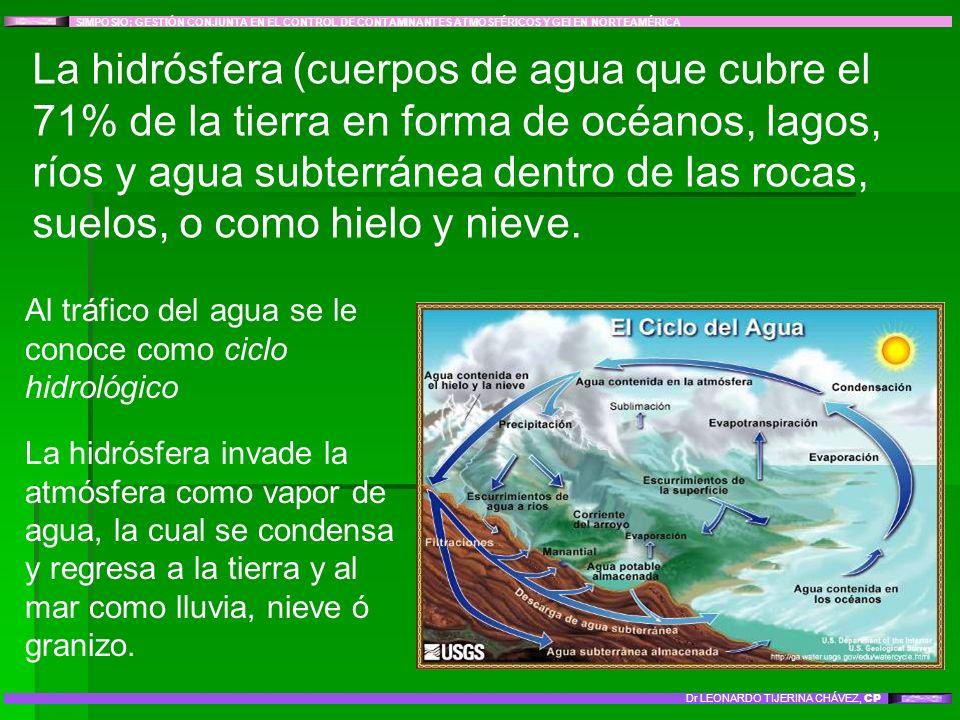 La hidrósfera (cuerpos de agua que cubre el 71% de la tierra en forma de océanos, lagos, ríos y agua subterránea dentro de las rocas, suelos, o como h