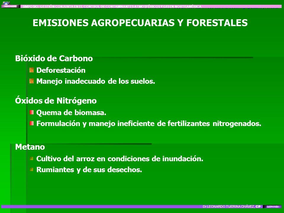 LÍNEA DE INVESTIGACIÓN 8: IMPACTO Y MITIGACIÓN DEL CAMBIO CLIMÁTICO GLOBAL: Sector Agropecuario y Forestal EMISIONES AGROPECUARIAS Y FORESTALES Bióxid