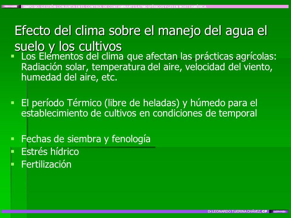 Efecto del clima sobre el manejo del agua el suelo y los cultivos Los Elementos del clima que afectan las prácticas agrícolas: Radiación solar, temper