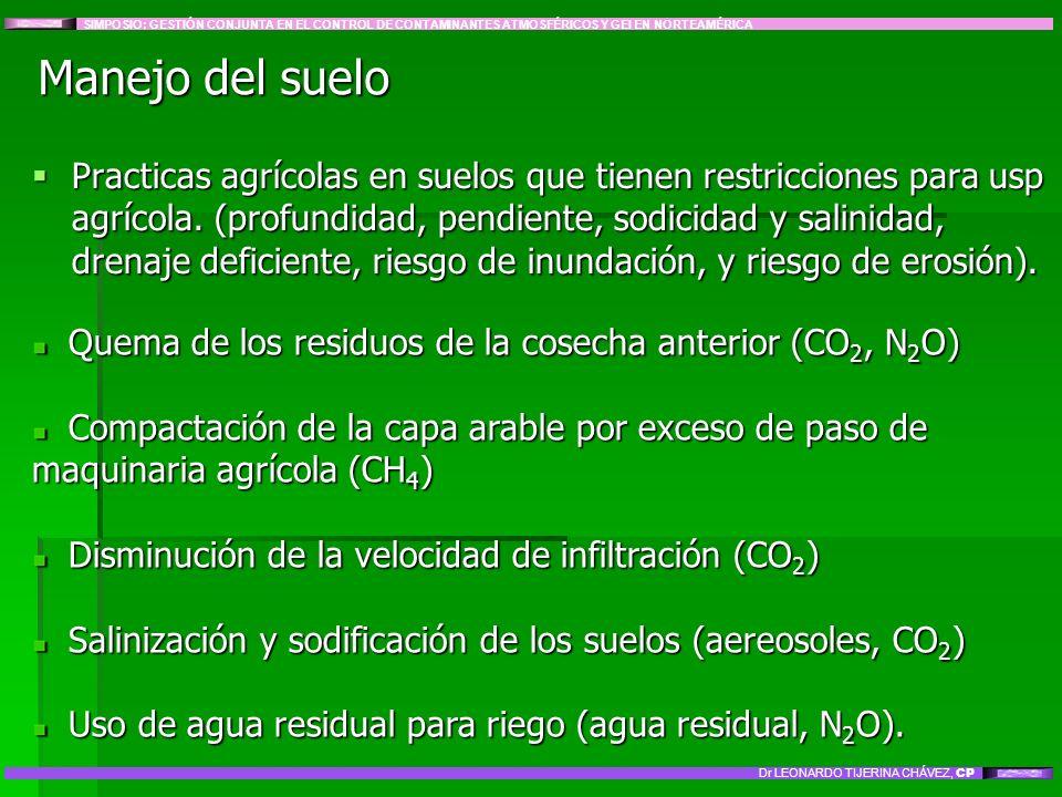 Manejo del suelo Practicas agrícolas en suelos que tienen restricciones para usp agrícola. (profundidad, pendiente, sodicidad y salinidad, drenaje def