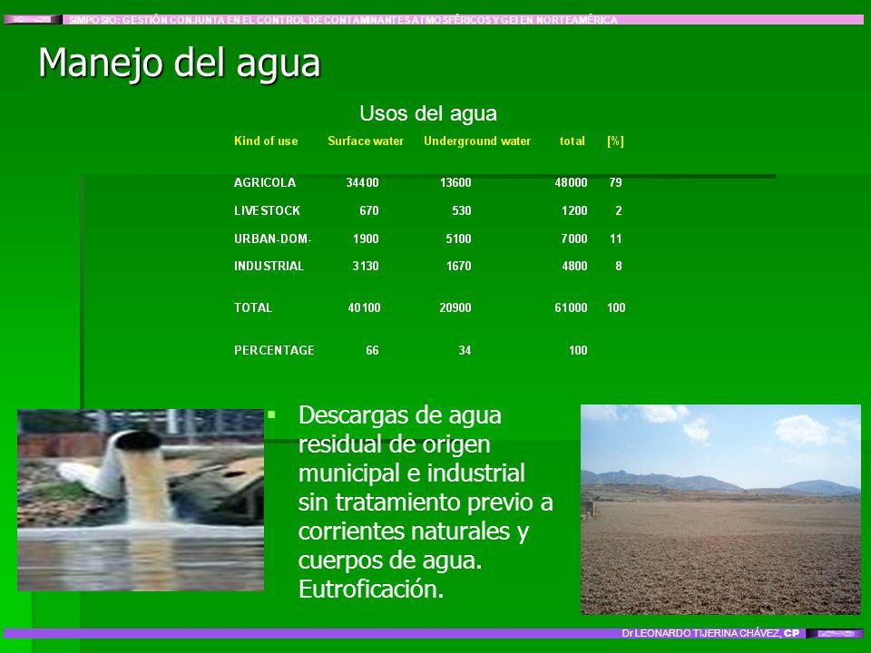 Manejo del agua Descargas de agua residual de origen municipal e industrial sin tratamiento previo a corrientes naturales y cuerpos de agua. Eutrofica