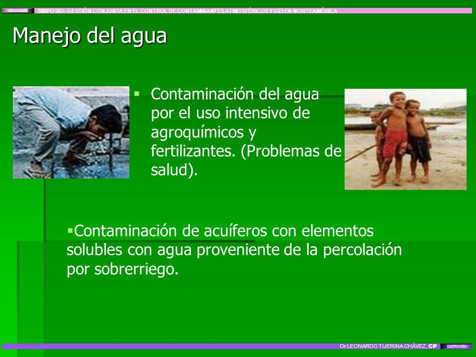 Manejo del agua Contaminación del agua por el uso intensivo de agroquímicos y fertilizantes. (Problemas de salud). SIMPOSIO: GESTIÓN CONJUNTA EN EL CO
