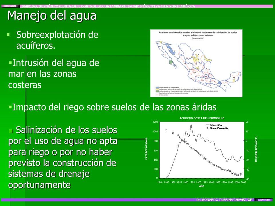 Sobreexplotación de acuíferos. SIMPOSIO: GESTIÓN CONJUNTA EN EL CONTROL DE CONTAMINANTES ATMOSFÉRICOS Y GEI EN NORTEAMÉRICA Dr LEONARDO TIJERINA CHÁVE