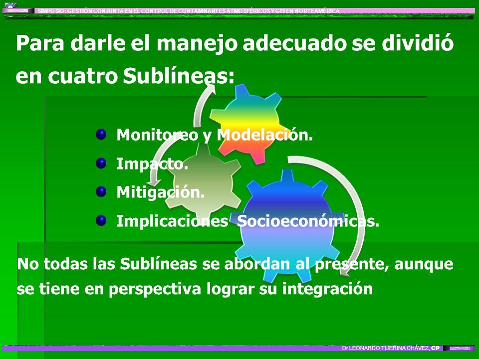 LÍNEA DE INVESTIGACIÓN 8: IMPACTO Y MITIGACIÓN DEL CAMBIO CLIMÁTICO GLOBAL: Sector Agropecuario y Forestal Para darle el manejo adecuado se dividió en
