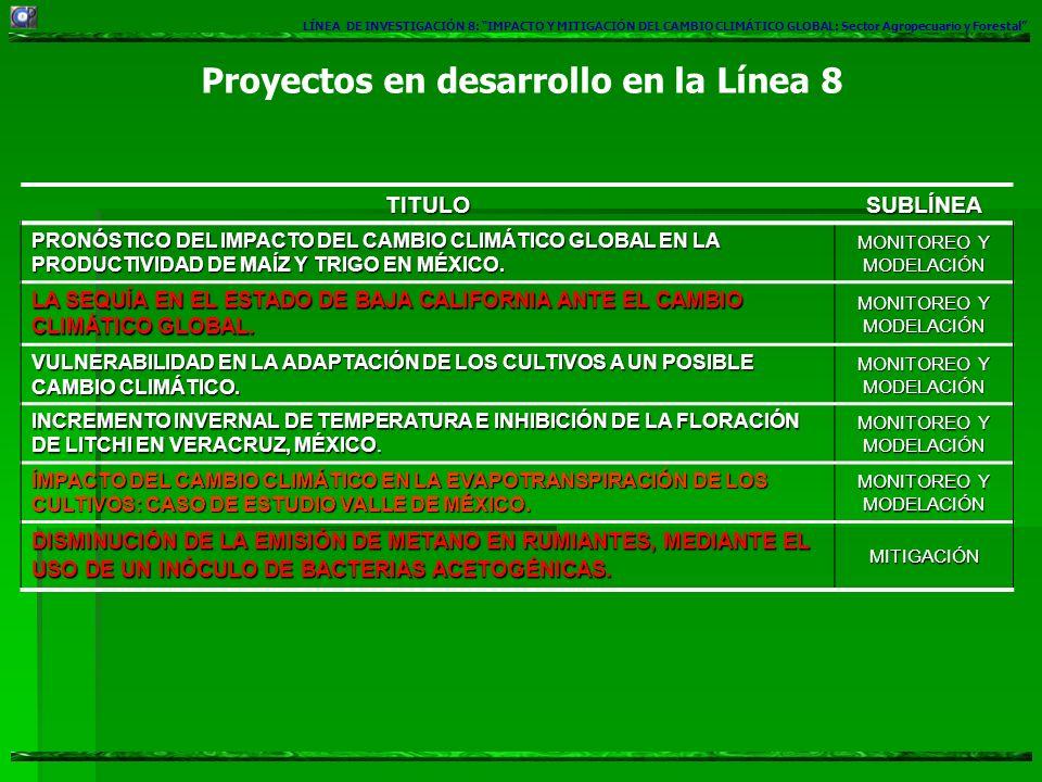 LÍNEA DE INVESTIGACIÓN 8: IMPACTO Y MITIGACIÓN DEL CAMBIO CLIMÁTICO GLOBAL: Sector Agropecuario y ForestalTITULOSUBLÍNEA PRONÓSTICO DEL IMPACTO DEL CA