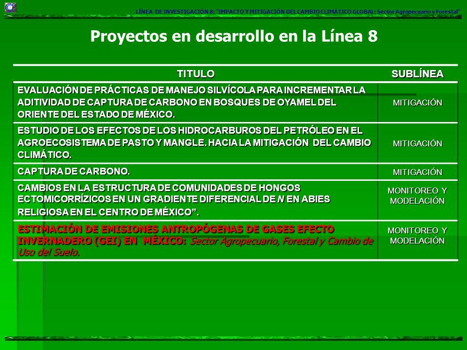 LÍNEA DE INVESTIGACIÓN 8: IMPACTO Y MITIGACIÓN DEL CAMBIO CLIMÁTICO GLOBAL: Sector Agropecuario y ForestalTITULOSUBLÍNEA EVALUACIÓN DE PRÁCTICAS DE MA