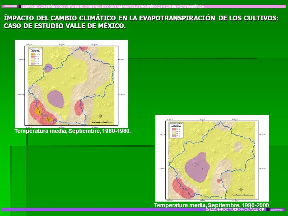 Temperatura media, Septiembre, 1960-1980. Temperatura media, Septiembre, 1980-2000 SIMPOSIO: GESTIÓN CONJUNTA EN EL CONTROL DE CONTAMINANTES ATMOSFÉRI