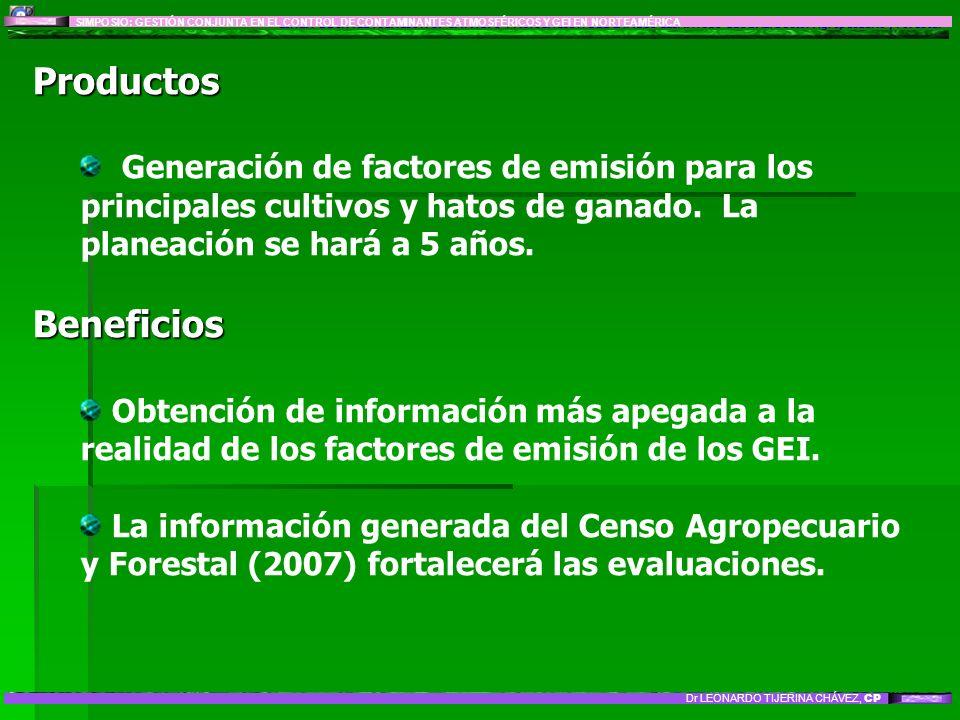 LÍNEA DE INVESTIGACIÓN 8: IMPACTO Y MITIGACIÓN DEL CAMBIO CLIMÁTICO GLOBAL: Sector Agropecuario y Forestal Productos Generación de factores de emisión