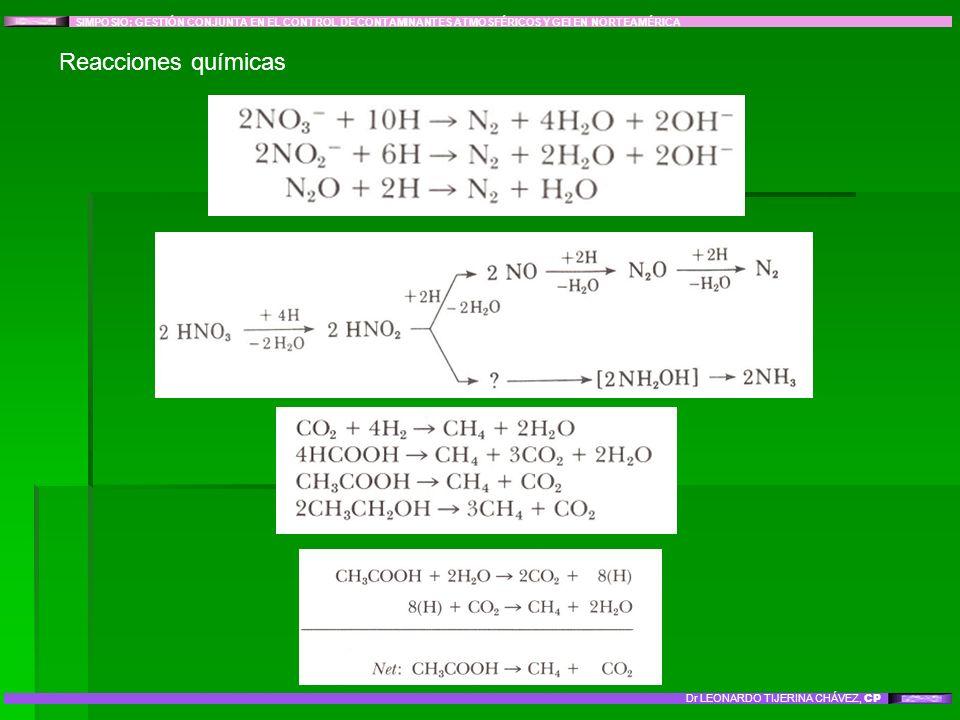 Reacciones químicas SIMPOSIO: GESTIÓN CONJUNTA EN EL CONTROL DE CONTAMINANTES ATMOSFÉRICOS Y GEI EN NORTEAMÉRICA Dr LEONARDO TIJERINA CHÁVEZ, CP