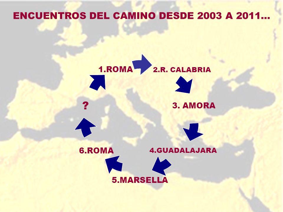 2. 2.R. CALABRIA 3. AMORA 4.GUADALAJARA 5.MARSELLA 6.ROMA .