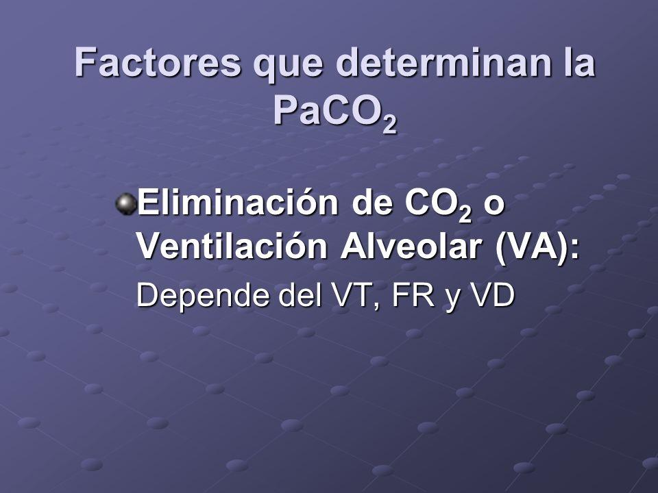 Factores que determinan la PaCO 2 Eliminación de CO 2 o Ventilación Alveolar (VA): Depende del VT, FR y VD