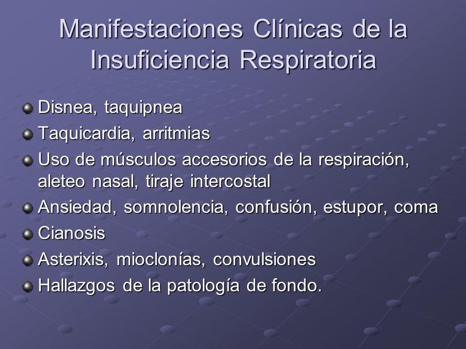 Manifestaciones Clínicas de la Insuficiencia Respiratoria Disnea, taquipnea Taquicardia, arritmias Uso de músculos accesorios de la respiración, alete
