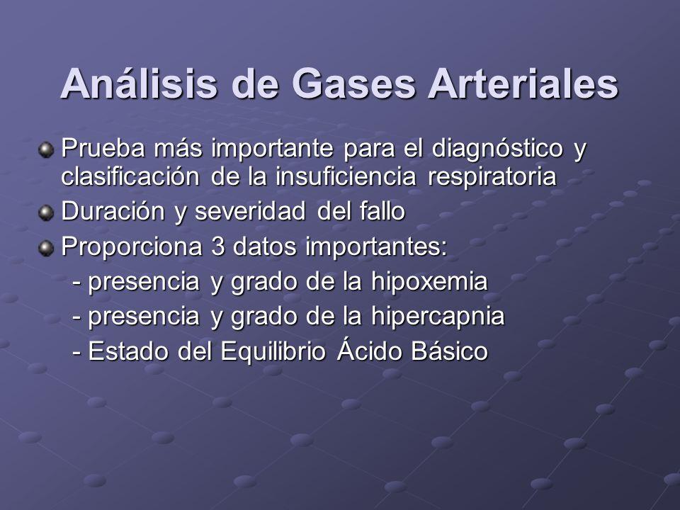 Análisis de Gases Arteriales Prueba más importante para el diagnóstico y clasificación de la insuficiencia respiratoria Duración y severidad del fallo