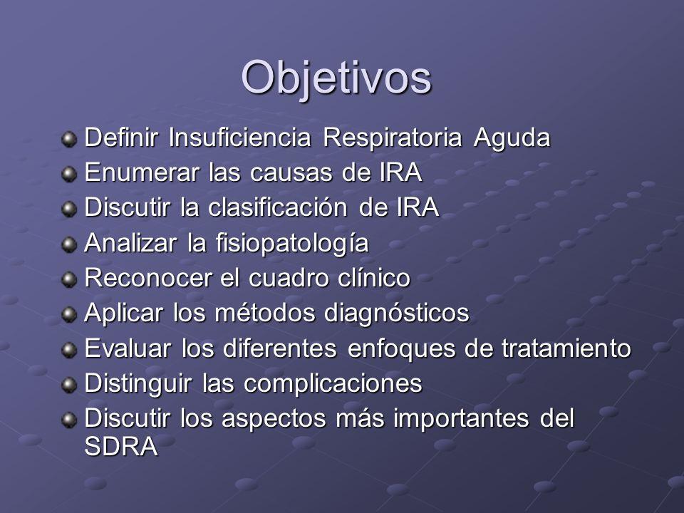 Objetivos Definir Insuficiencia Respiratoria Aguda Enumerar las causas de IRA Discutir la clasificación de IRA Analizar la fisiopatología Reconocer el