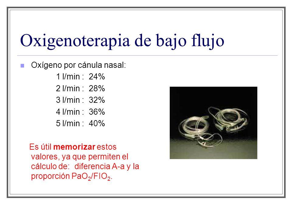 Oxigenoterapia de bajo flujo Oxígeno por cánula nasal: 1 l/min : 24% 2 l/min : 28% 3 l/min : 32% 4 l/min : 36% 5 l/min : 40% Es útil memorizar estos v