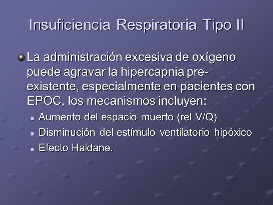 Insuficiencia Respiratoria Tipo II La administración excesiva de oxígeno puede agravar la hipercapnia pre- existente, especialmente en pacientes con E