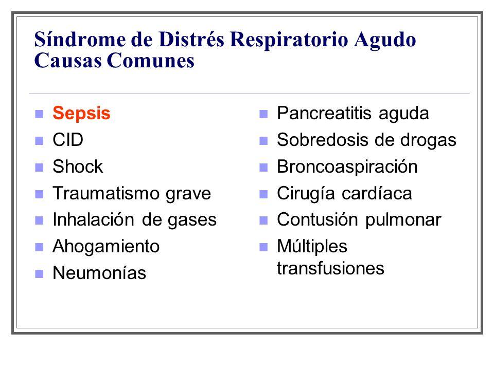 Síndrome de Distrés Respiratorio Agudo Causas Comunes Sepsis CID Shock Traumatismo grave Inhalación de gases Ahogamiento Neumonías Pancreatitis aguda