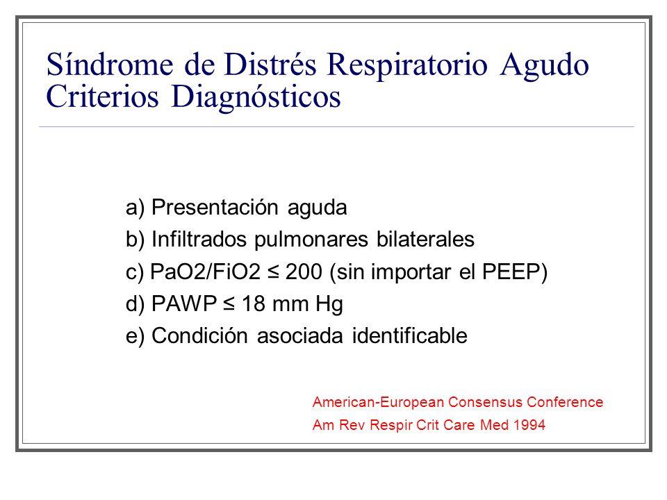 Síndrome de Distrés Respiratorio Agudo Criterios Diagnósticos a) Presentación aguda b) Infiltrados pulmonares bilaterales c) PaO2/FiO2 200 (sin import