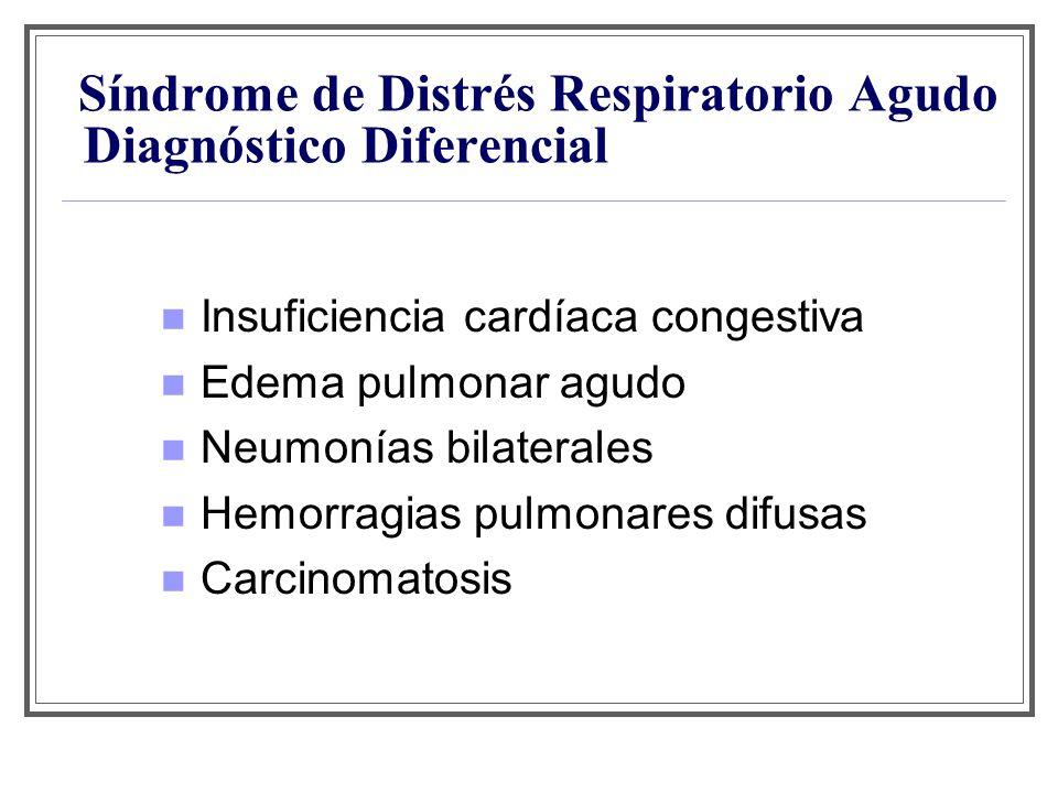 Síndrome de Distrés Respiratorio Agudo Diagnóstico Diferencial Insuficiencia cardíaca congestiva Edema pulmonar agudo Neumonías bilaterales Hemorragia
