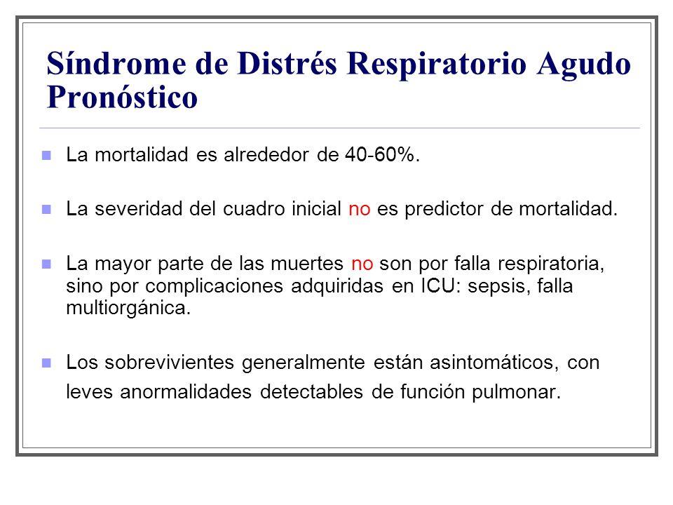 Síndrome de Distrés Respiratorio Agudo Pronóstico La mortalidad es alrededor de 40-60%. La severidad del cuadro inicial no es predictor de mortalidad.