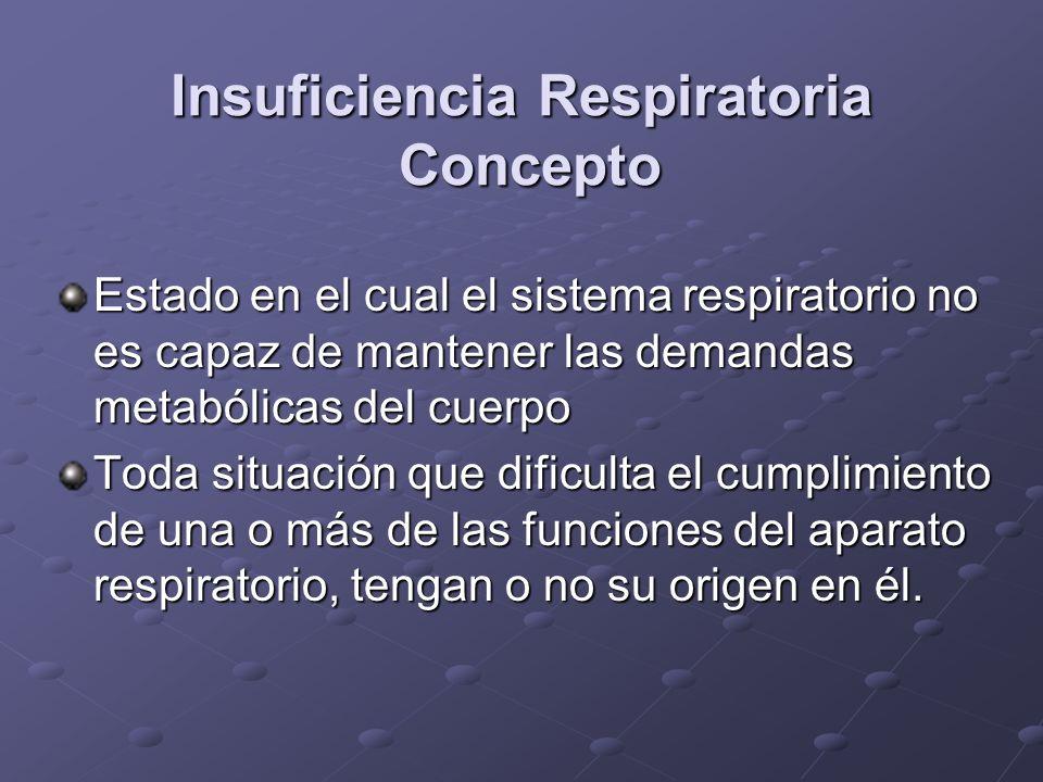 Insuficiencia Respiratoria Concepto Estado en el cual el sistema respiratorio no es capaz de mantener las demandas metabólicas del cuerpo Toda situaci