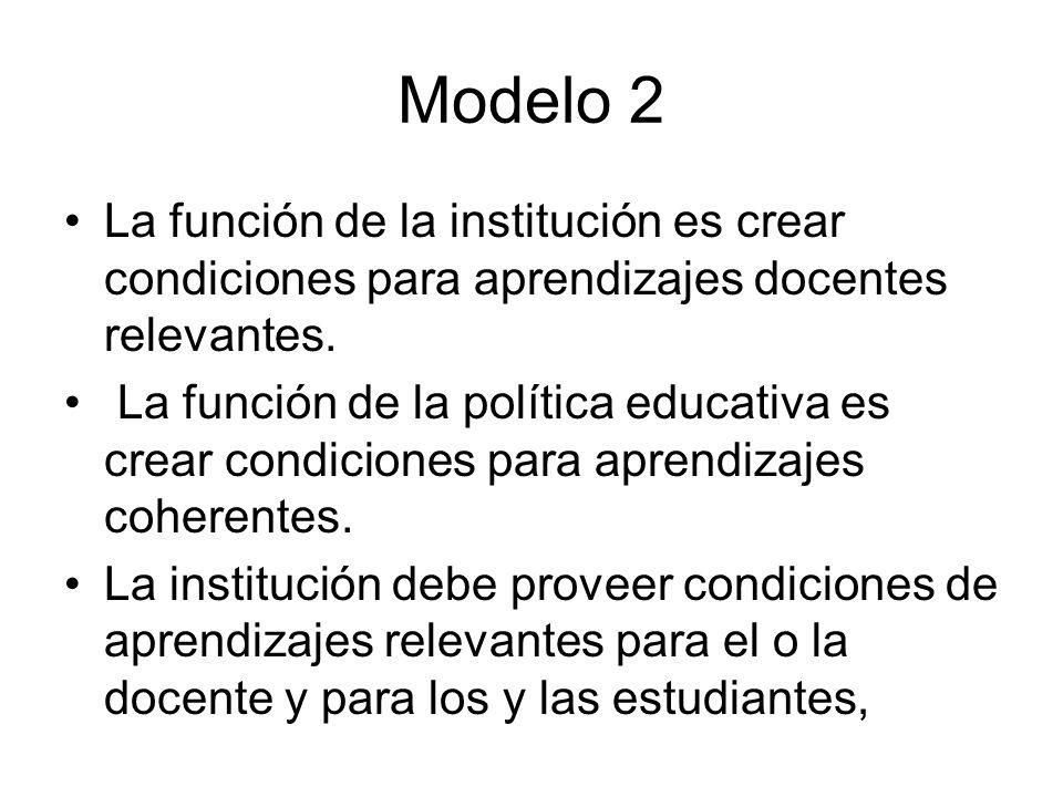 Modelo 2 La función de la institución es crear condiciones para aprendizajes docentes relevantes. La función de la política educativa es crear condici